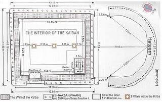 Kaaba-Interior
