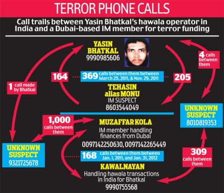 bhatkal_dubai-IM-operative-phonecalls
