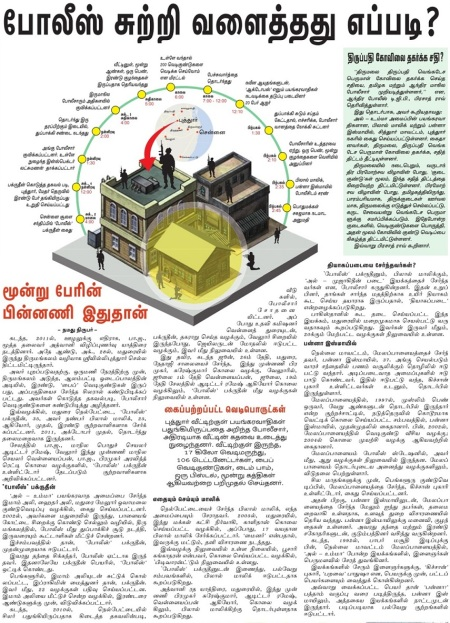 Dinamalar-TN-Jihadis-arrest-Graphics