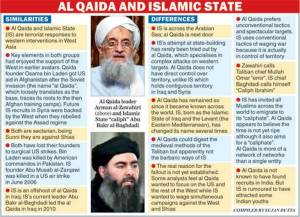 Al-Quida plan in India for Jihad
