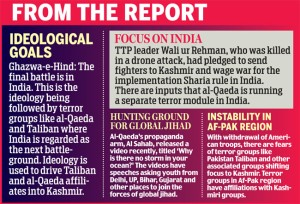 India Today cutting on ISIS-Jihad plot