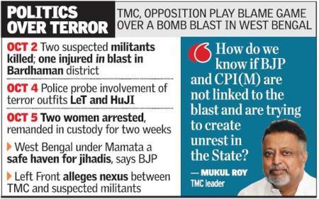 Burdwan blast - politics WB