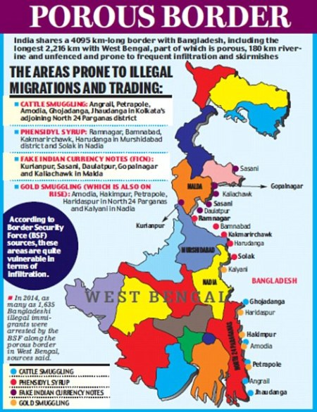 Porous border WB with BD haven for terrorists and infiltrators
