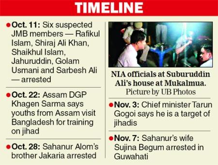 Burdwan blast timeline Telegraph
