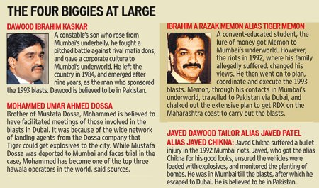 1993 Mumbai blast- Dwaood, Tiger Memon, Dossa, Javed Patel