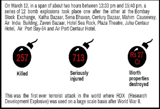 1993 Mumbai blast- who pay for the victims.2