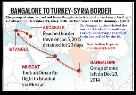Bangalore to turkey and back- ISIS agent, techie worker