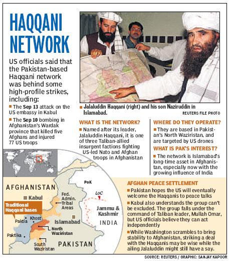 Haqqani network affecting India