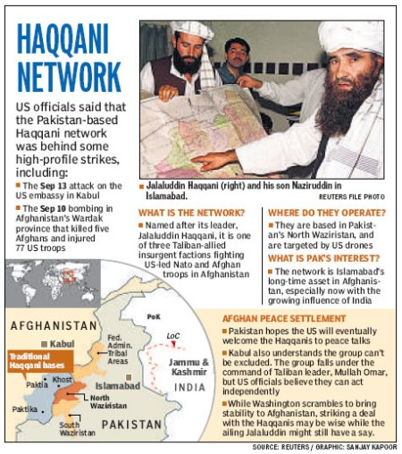 Haqqani network affecting India