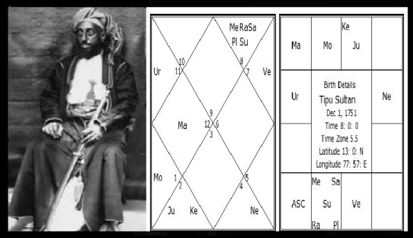 The real Tipu sultan, tyrant- believing horoscope