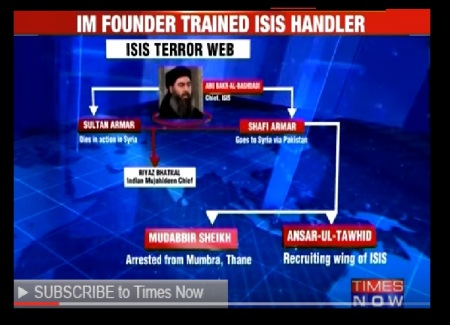 How Indian ISIS is controlled by ISIS Syria