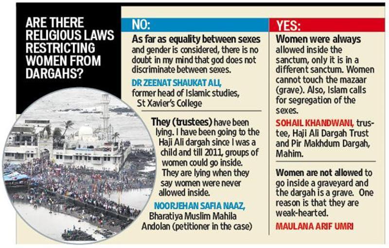 Women allowed inside dargah or not