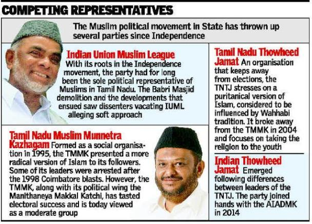 IUML splinter groups