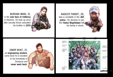 J-K - New type of young terrorists