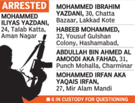those arrested by NIA of Hyderabad module