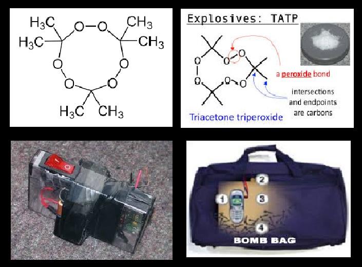 triacetone triperoxide bomb making