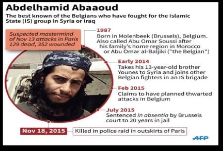 abdelhamid-abaaoud-paris-bomb-blast-plotter