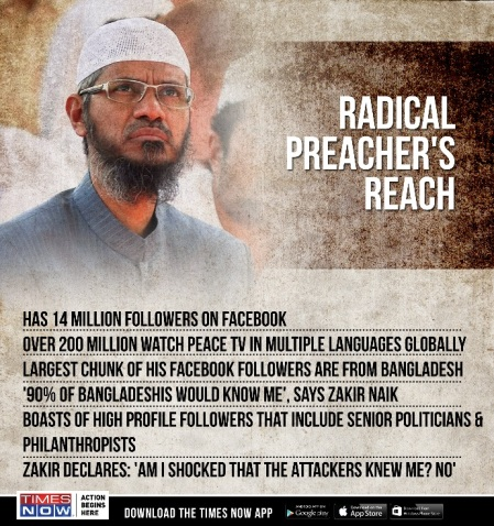 preacher-zakir-naik-inspiring-terrorists-but-he-is-not-bothered