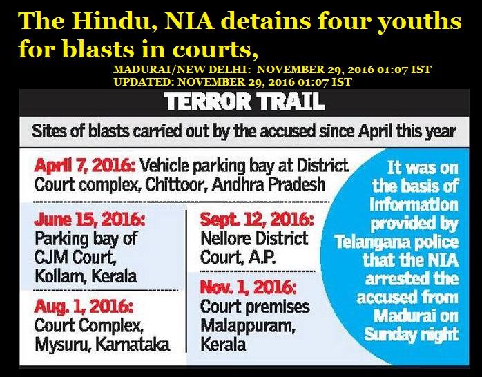 nia-detains-four-youths-the-hindu-29-11-2016