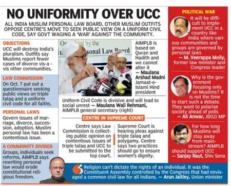mO UNIFORMITY ON ucc
