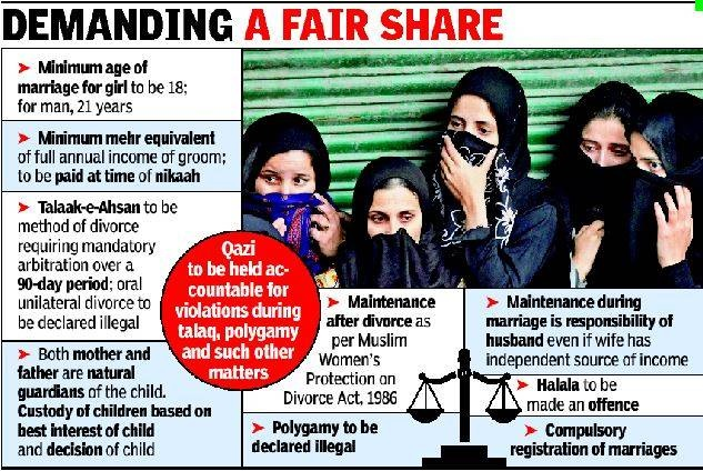 Wovs of talaq sufferings- women demand justice