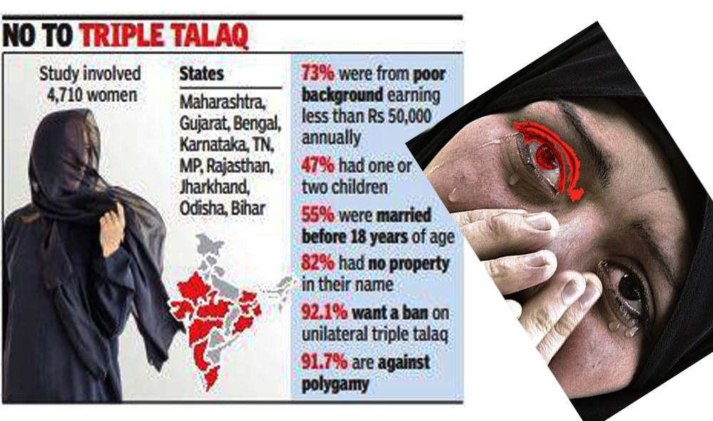 Wovs of talaq sufferings