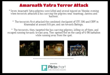the 10-07-2017 terror attack-details