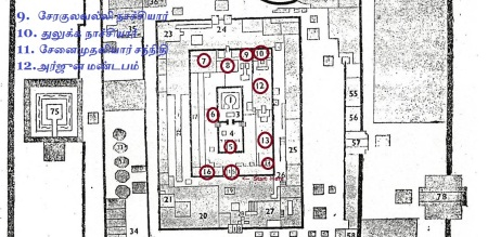 Location of Tulukka nachi in temple