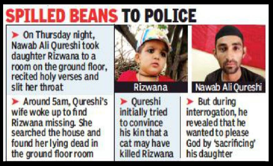 Qureshi sacrificed Riswana-English-TOI