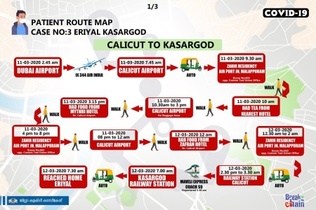 Map of Kasarkod Covid-19 patient