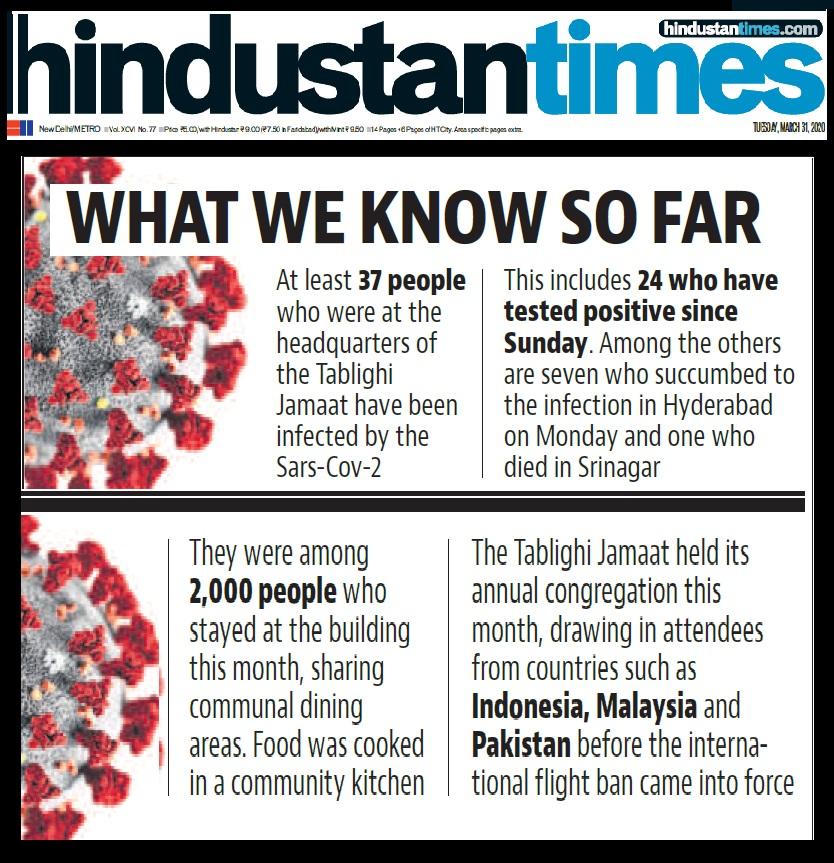 Tabliq virus spread from,Hindustan Times 31-03-2020