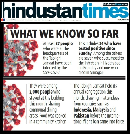 Tabliq virus spread from,Hindustan Times 31-03-2020